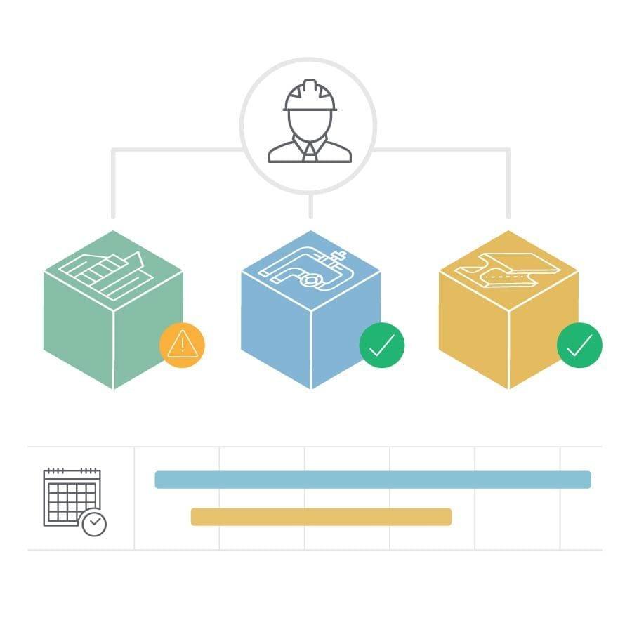 BIM para gerenciar plano mestre de entrega de informação (MIDP) | usBIM.project | ACCA software