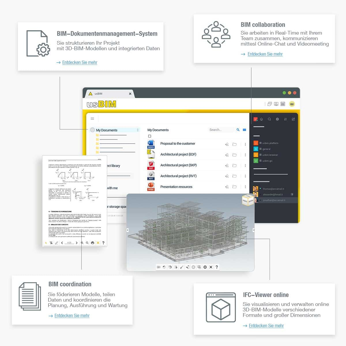 BIM Integriertes Managementsystem   usBIM   ACCA software