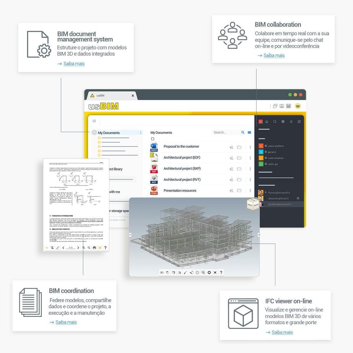 BIM Management integrado | usBIM | ACCA software
