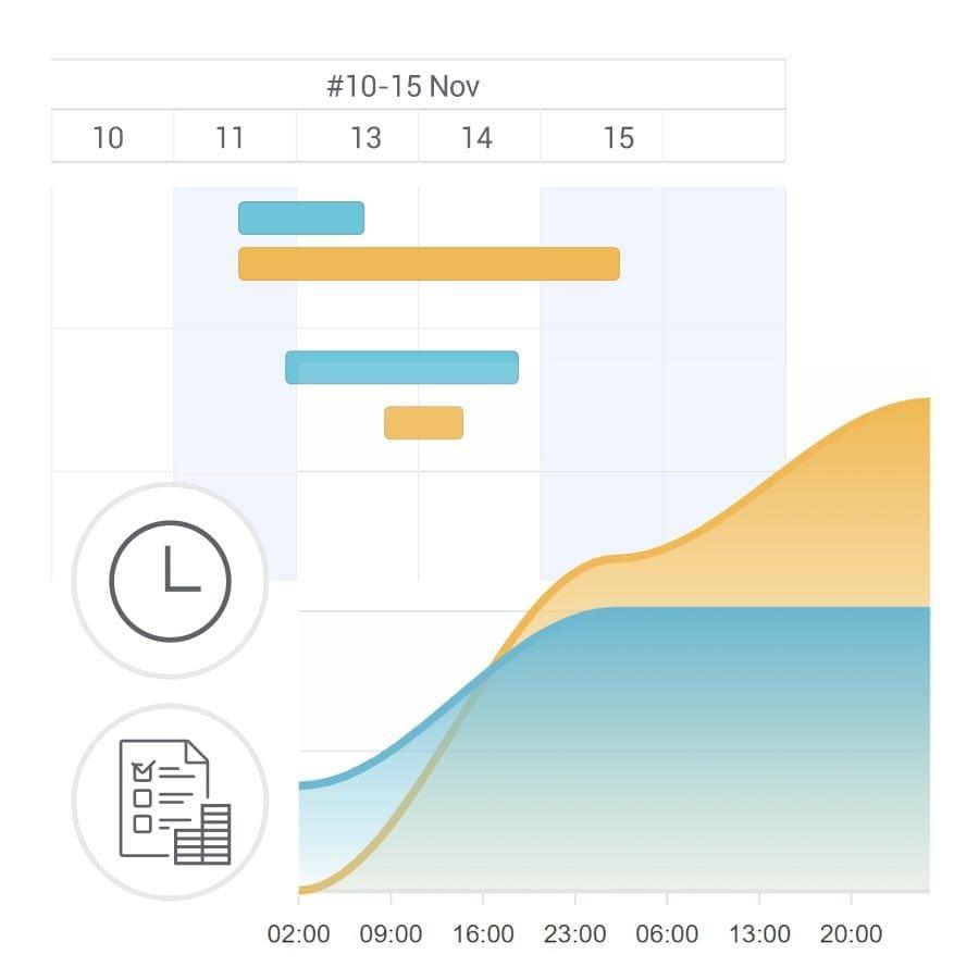 Software planejamento e controle do processo BIM | usBIM.project | ACCA software