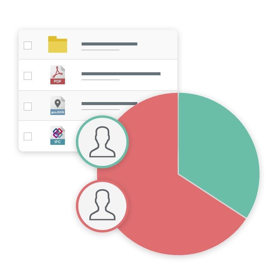 Software controle contínuo de tempos e custos | usBIM.project | ACCA software