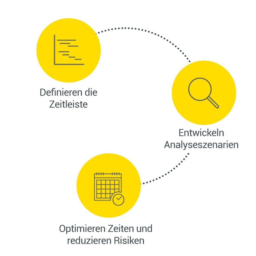 BIM-Projektplanung (4D-Software) | usBIM.gantt | ACCA software